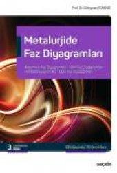 Metalurjide Faz Diyagramları Alaşım Ve Faz Diyagramları, Tekli Faz Diyagramları, İkili Faz Diyagramları, Üçlü Faz Diyagramları