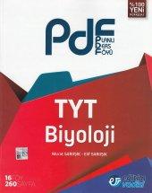 Eğitim Vadisi Tyt Biyoloji Pdf Planlı Ders Föyü...